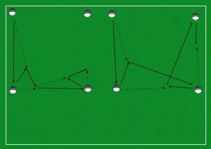 riscaldamento con principi palla avanti palla dietro 3